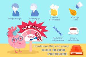 what causes high blood pressure \u2013 portneuf health partners